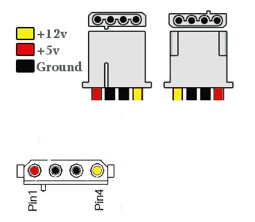 Four_Pin_Molex_Connector01_For_Topfield.jpg